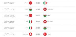 歐國盃A組賽程圖:翻攝自UEFA EURO 2020