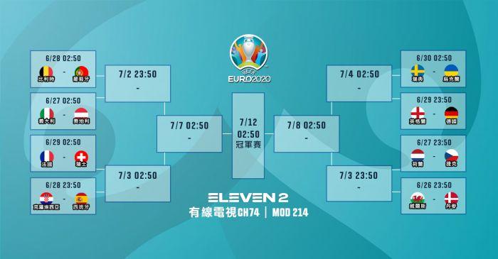 【2020歐洲國家盃玩運彩討論】2020歐洲國家盃 賽程比分.分組戰績.轉播資訊.分析預測 – 歐洲國家盃2020線上直播