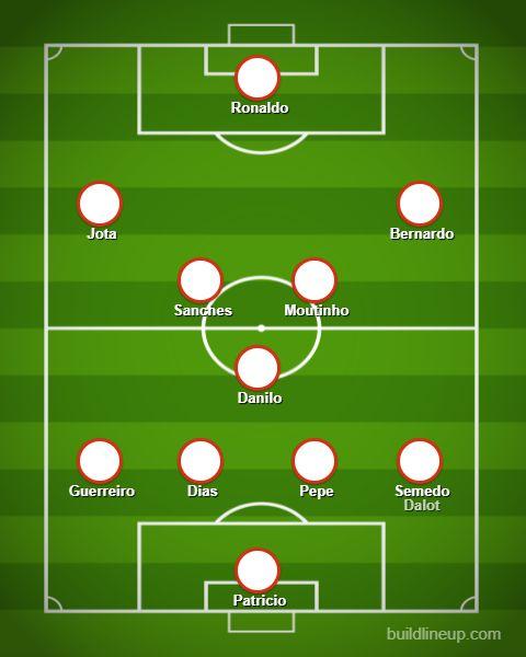 【2020歐洲國家盃玩運彩討論】【歐國盃16強前瞻】比利時vs葡萄牙,前鋒的頂尖對決與防線老化的隱憂 – 歐洲國家盃2020線上直播