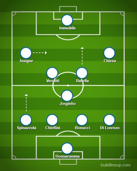 【2020歐洲國家盃玩運彩討論】【歐國盃8強前瞻】比利時vs義大利,世界第一與31場不敗的頂尖對決 – 歐洲國家盃2020線上直播